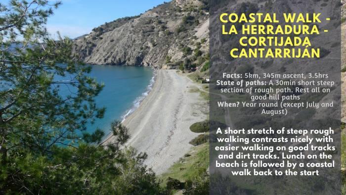 Coastal Walks and hikes