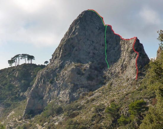 Ascent (red) and abseil (green)