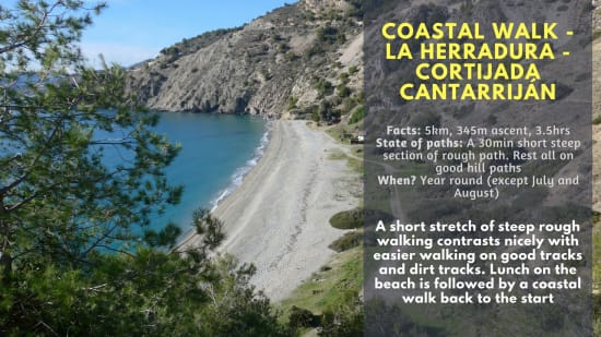 Coastal Walks and hikes
