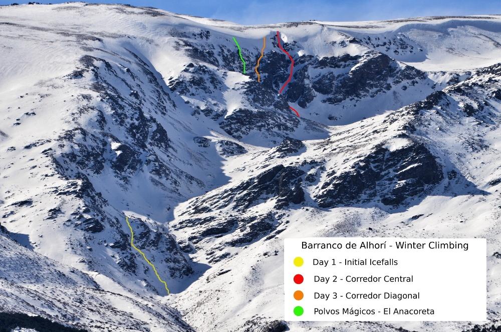 Icefalls location
