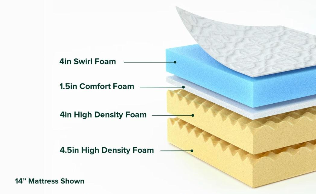 cooling gel memory foam layers