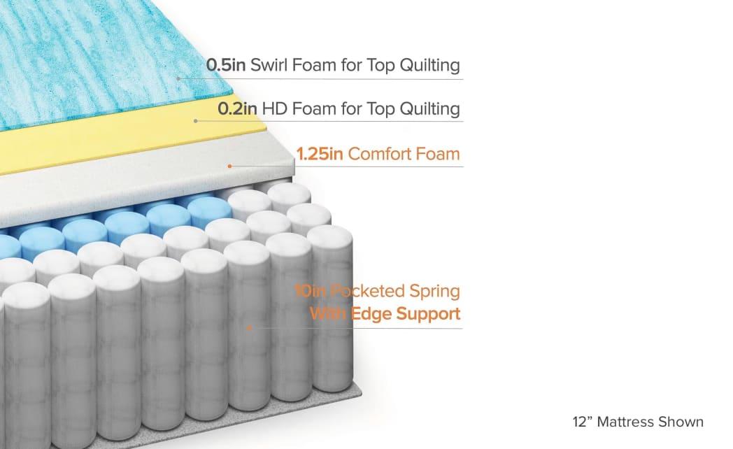 cool touch mattress
