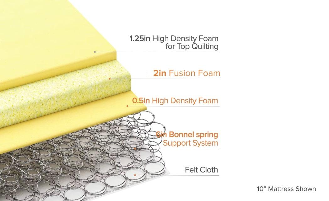 tight top mattress