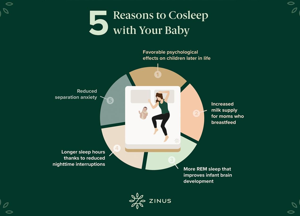 5 reasons to cosleep