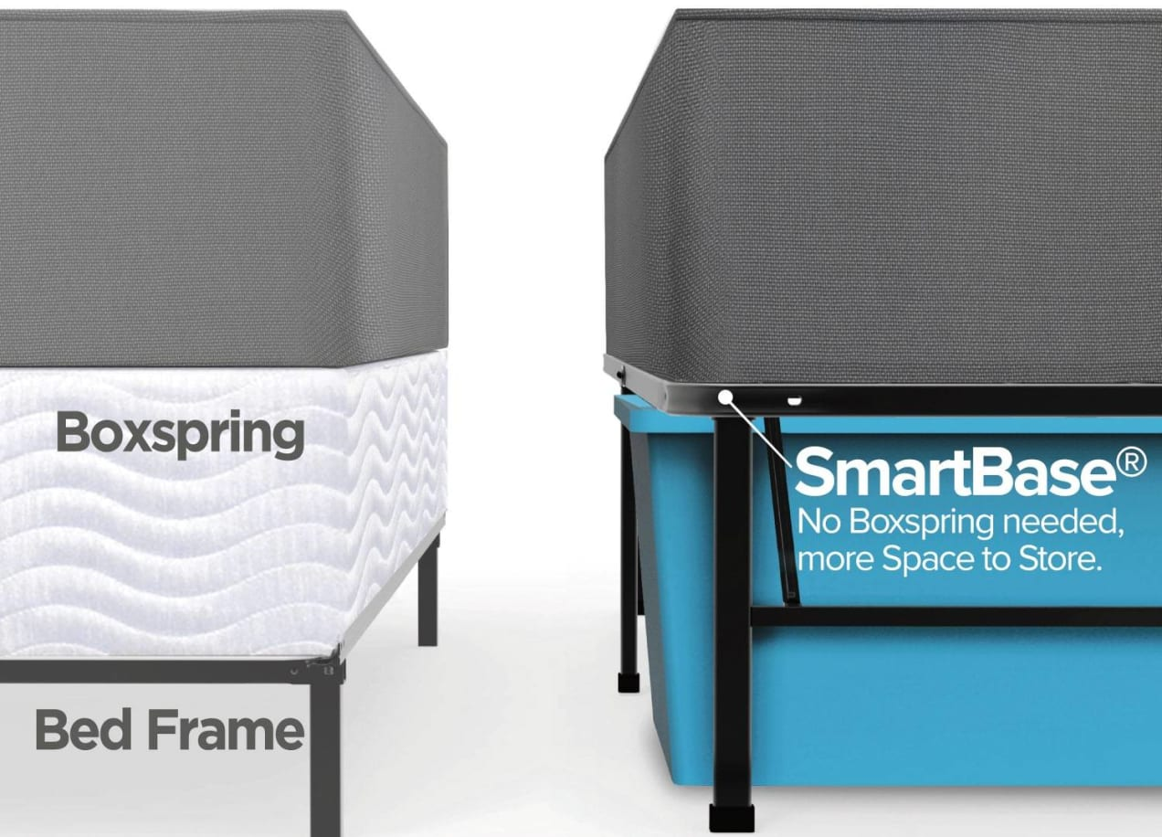 smartbase clearance