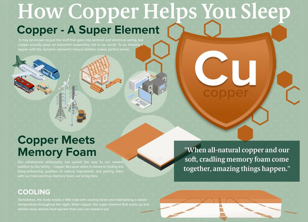 copper memory foam benefits