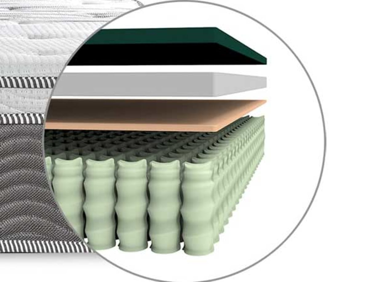 icoil mattress structure for motion isolation