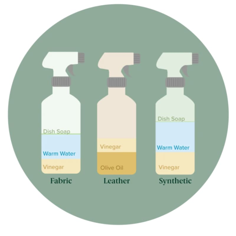 cleaning supplies for different materials