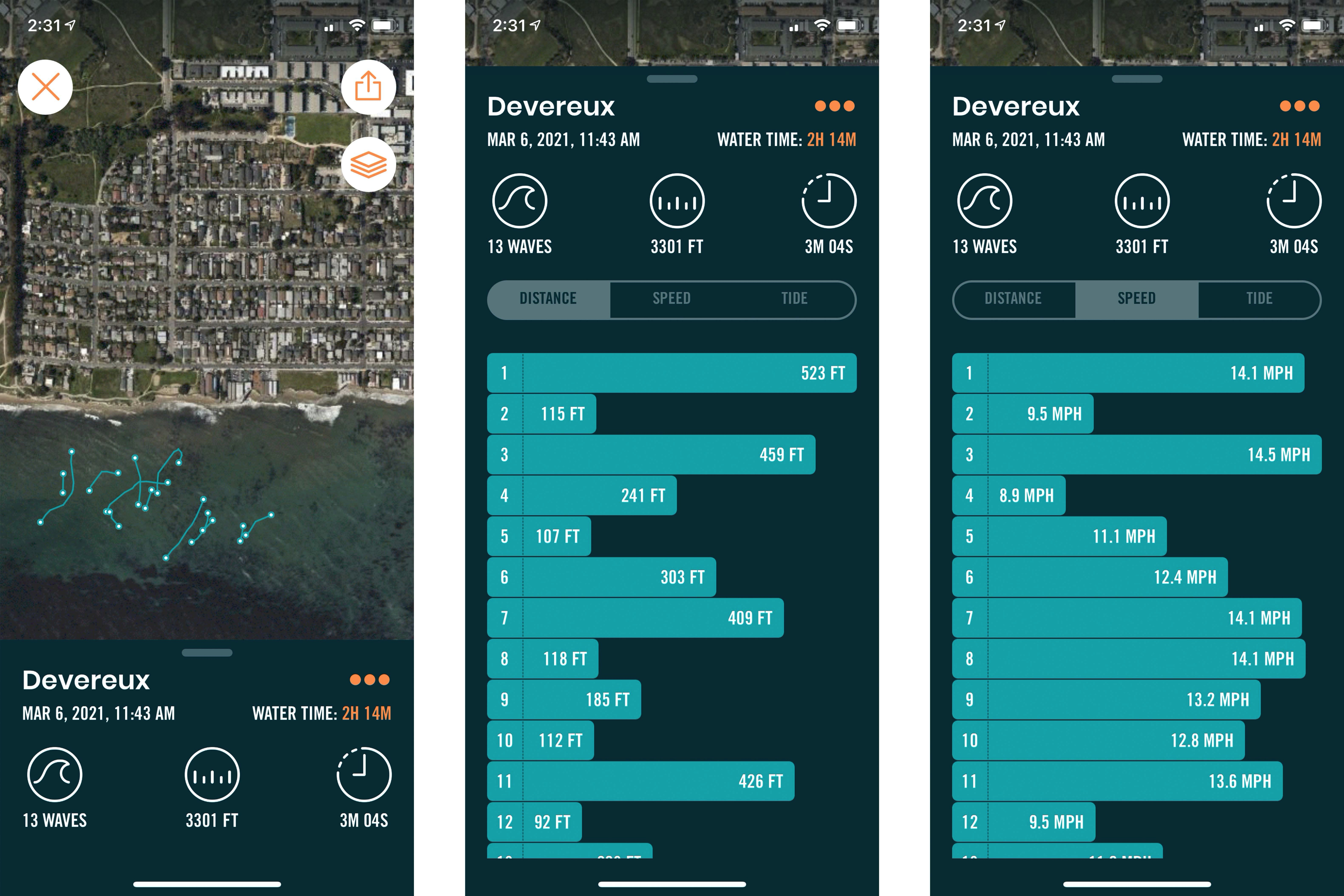 Track your surf session with Dawn Patrol