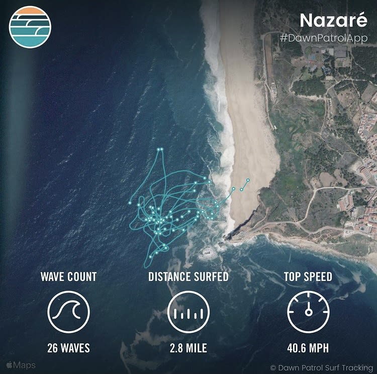 Apple Watch tracks your top speed while surfing.