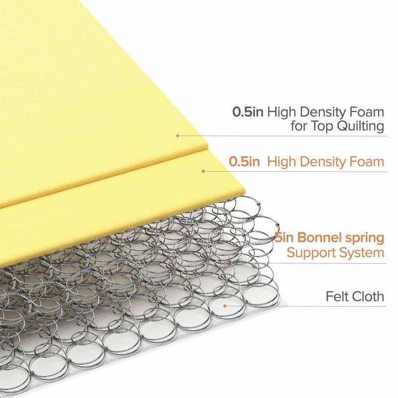 Zinus Spring Mattress Infographic