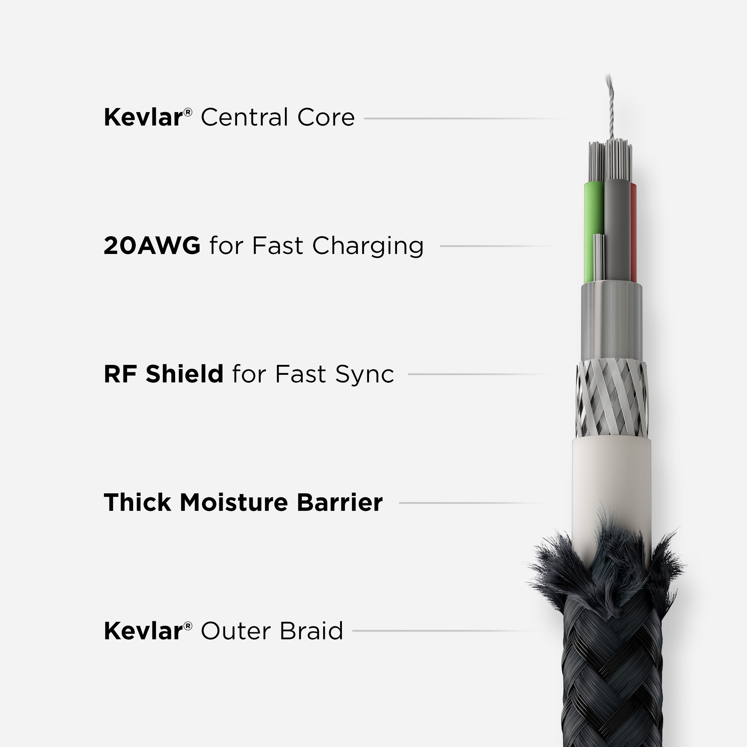 Universal Cable USB-A 0.3m Interior