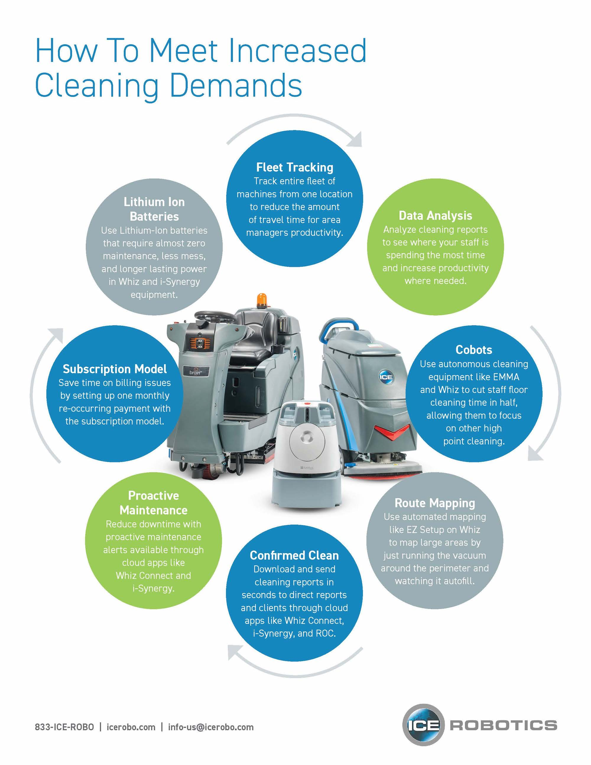 How to Meet Increased Cleaning Demands