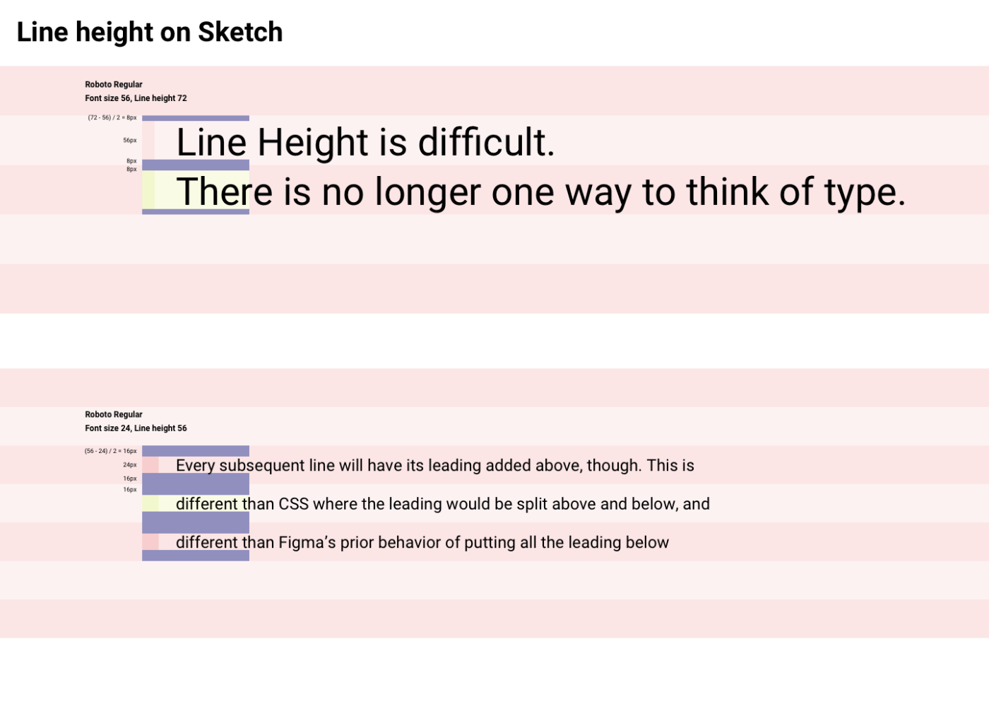 Line Height on Sketch