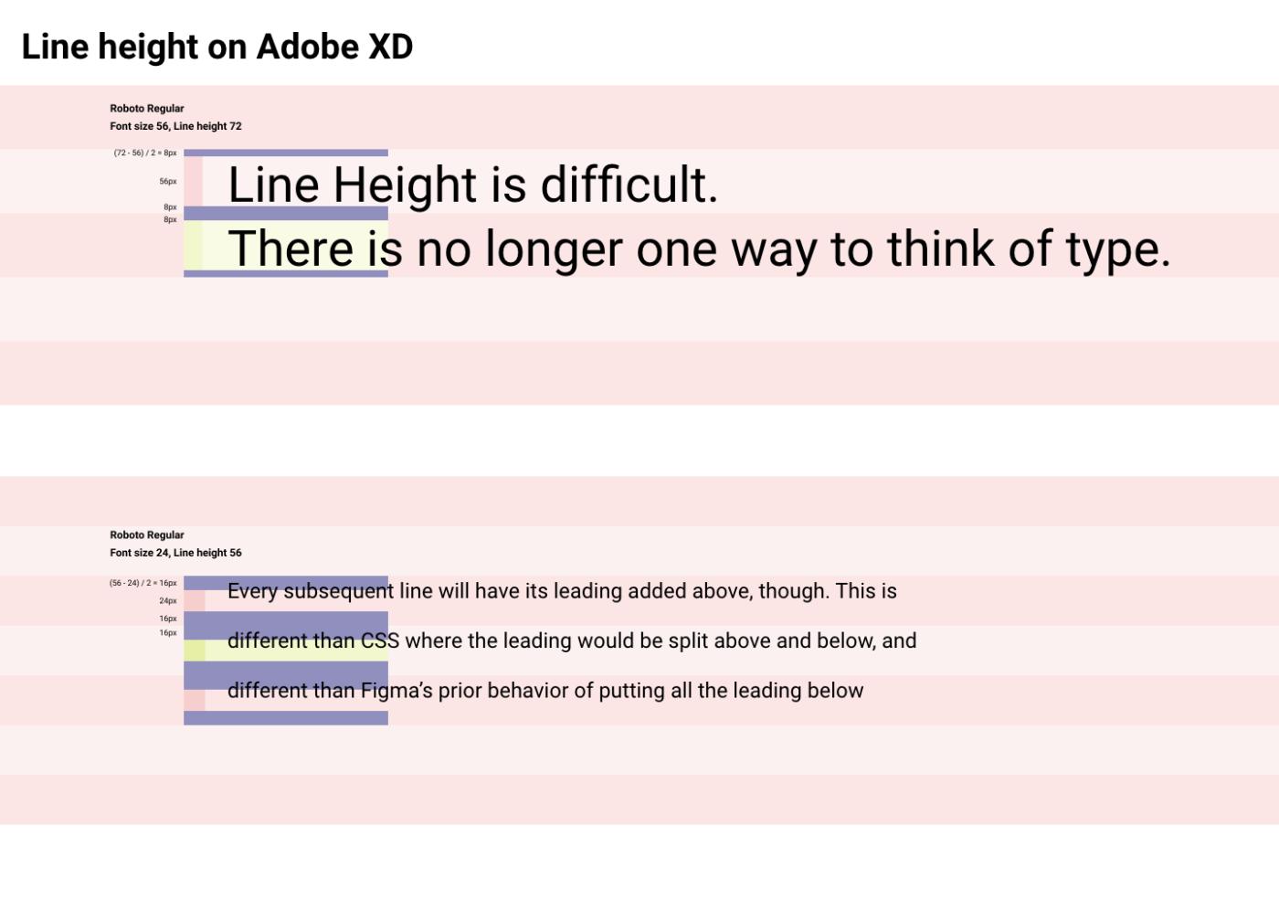 Line Height on XD