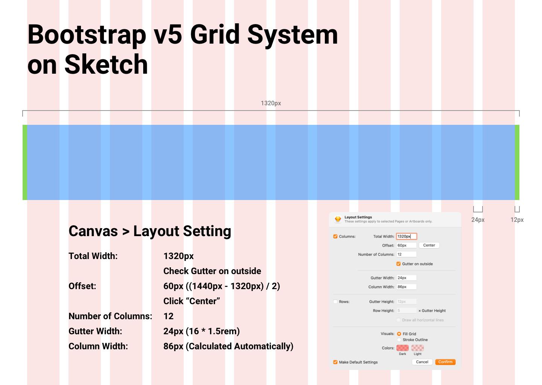Bootstrap v5 Grid System on Sketch
