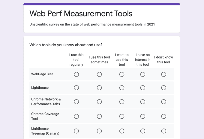Question: Which tools do you know about and use? Column headings: I use this tool regularly, I use this tool sometimes, I want to use this tool, I have no interest in this tool, I don't know this tool. Rows: WebPageTest, Lighthouse, Chrome Network & Performance Tabs, Chrome Coverage Tool, Lighthouse Treemap (Canary), Sitespeed.io, Boomerang, yellowlab.tools, Lighthouse Parade, pagespeed.compare, WebPageTest, Lighthouse, Chrome Network & Performance Tabs