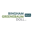 Bingham Greenebaum Doll LLP are using Lucidea Sydney
