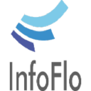 eSignatures for InfoFlo Software by GetAccept