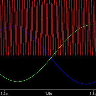 O2 Sensing Circuit