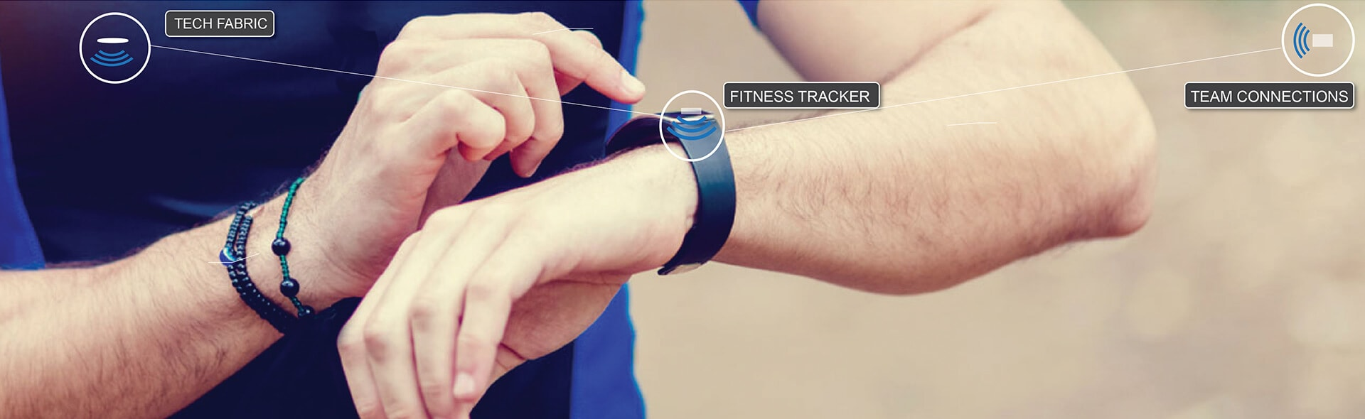 fitness tracker illustrating software frameworks used in a wearable device