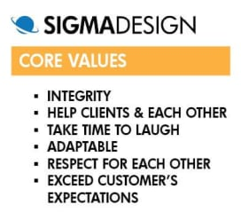 sigmadesign's core values