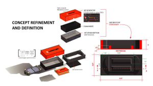 Packaging Refinement and Definition
