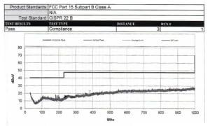 image of emission report