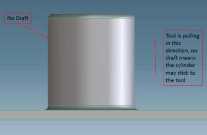 image of dfm part model with no draft