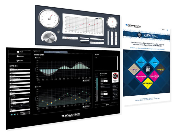 Image of Graphic User Interface Design Examples