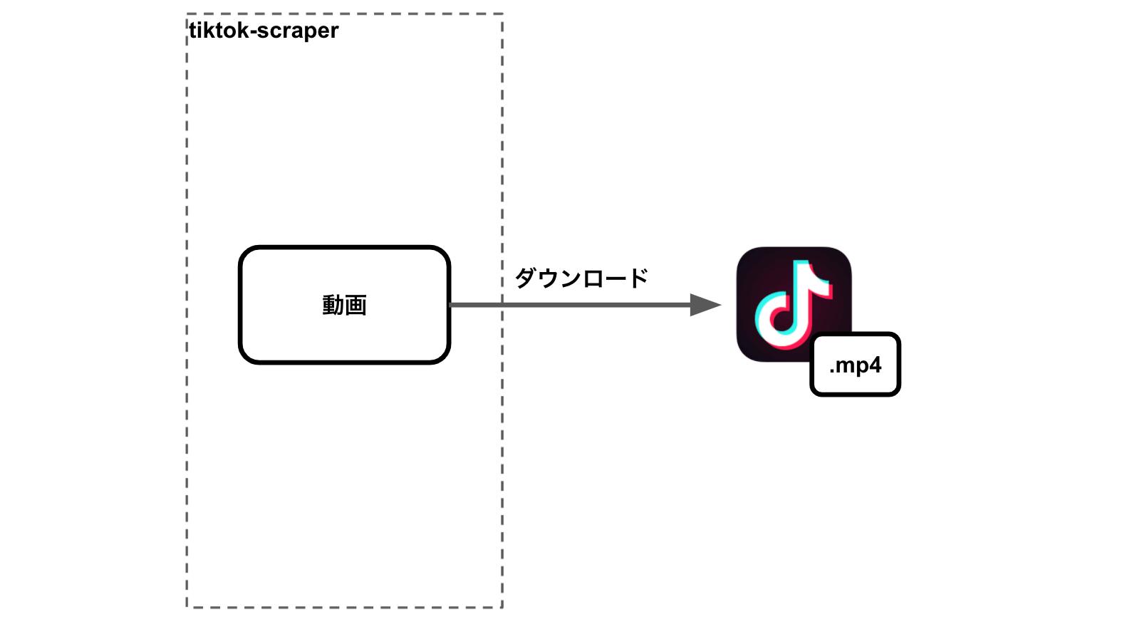 tiktok_scraper_doc1