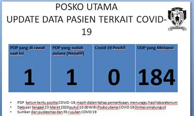 Data Penanganan Covid-19 dari Posko Utama Pemkab Simalungun per 23 Maret 2020, sekira pukul 10.00 WIB.