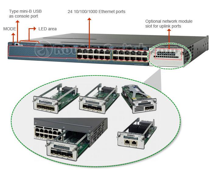 Cisco Catalyst 3560X-24T-S Switch Kenya