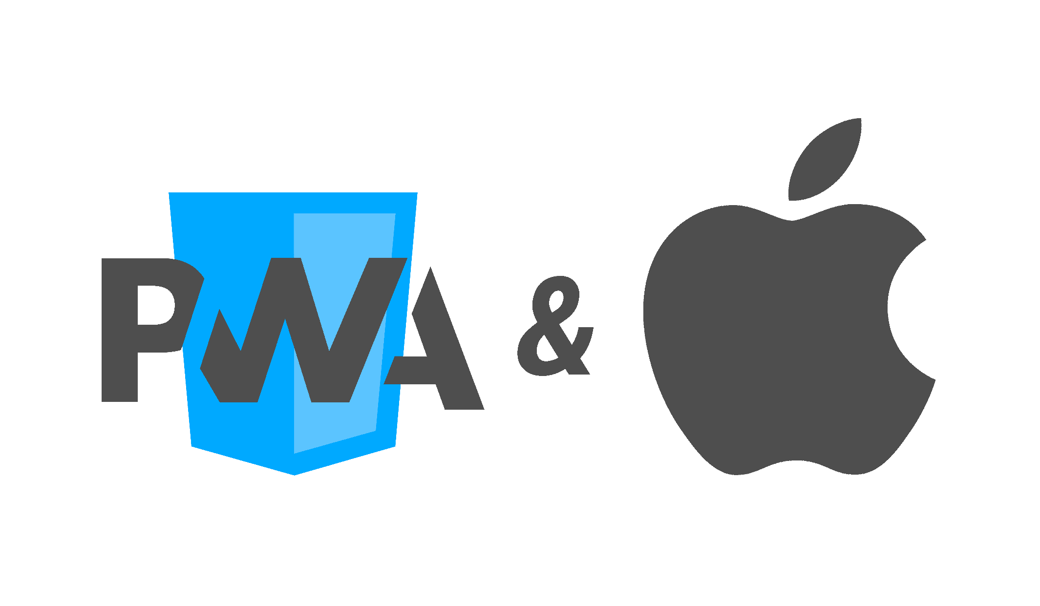 Altering expectations by improving PWA on iOS | Responsive Web Design