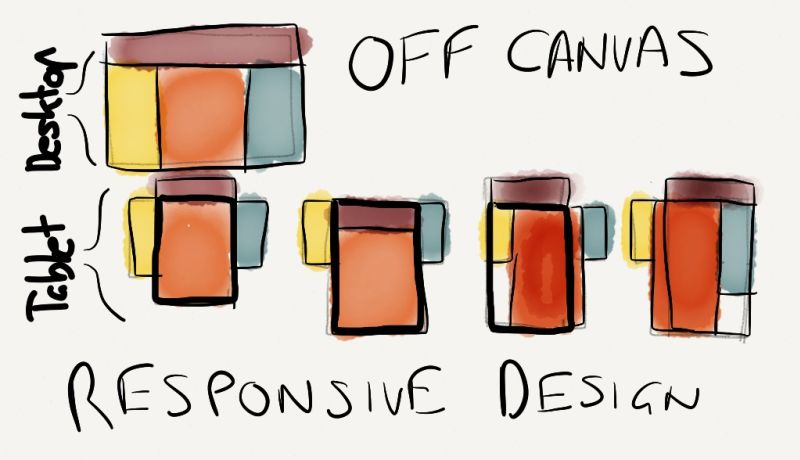Off canvas RWD