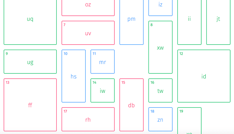 Muuri Responsive filterable grids