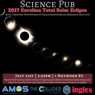 Science Pub: 2017 Carolina Eclipse