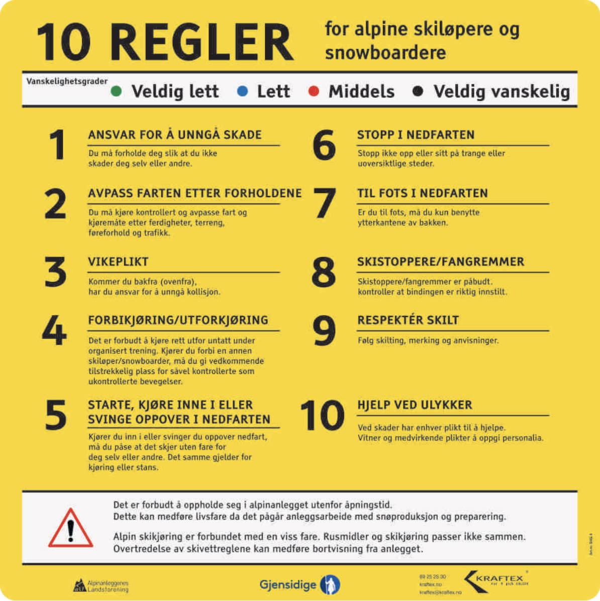 Regler for alpine skiløpere og snowboardere
