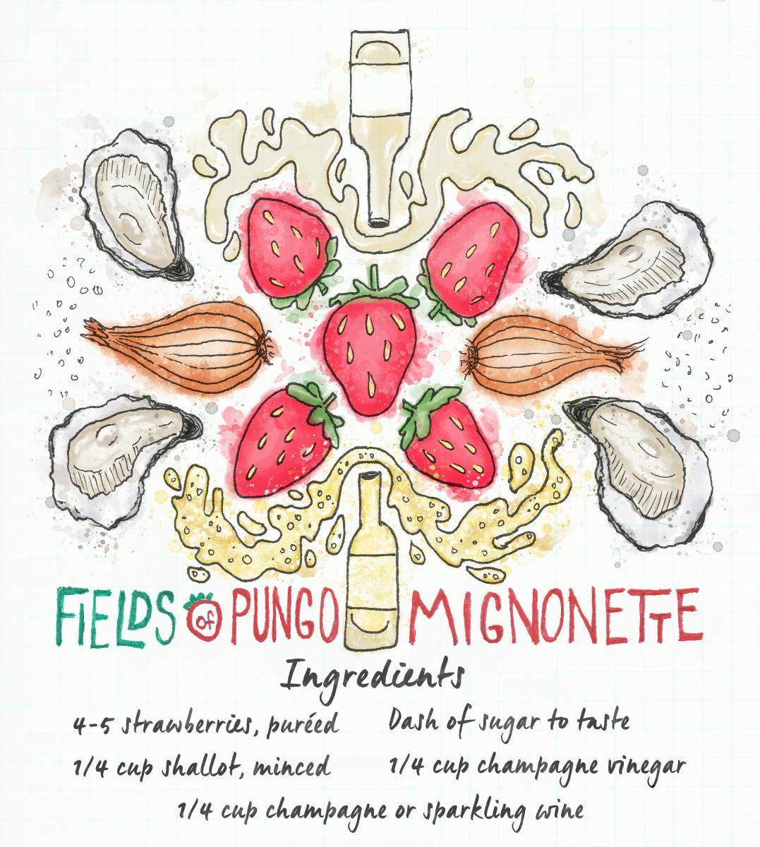 Fields of Pungo Strawberry Mignonette Recipe