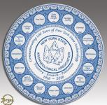 Centennial Commorative Plate for NYS Archeologist