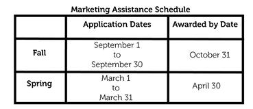Marketing Assistance Schedule