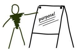 Purposeful Meetings