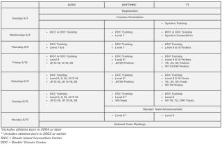 GymnasticsSchedule