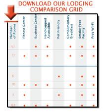 Hendricks County Hotel Comparison Grid