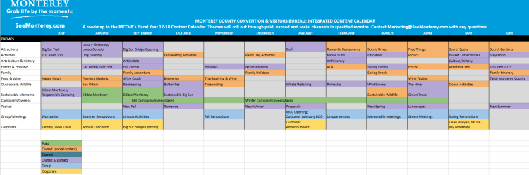 Content Calendar Screenshot