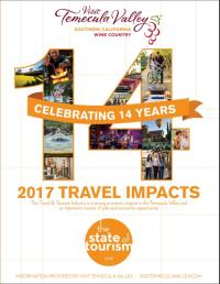 Travel Impacts