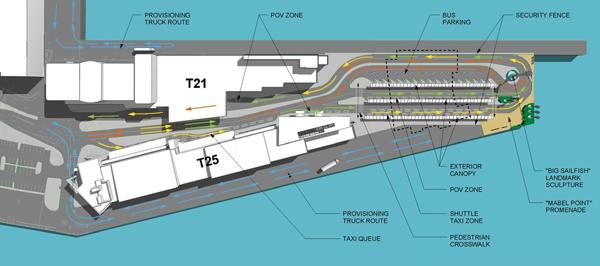 Map of Cruise Terminal 25 plans