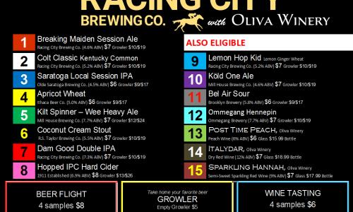 Racing City Brewing Beer Menu Board