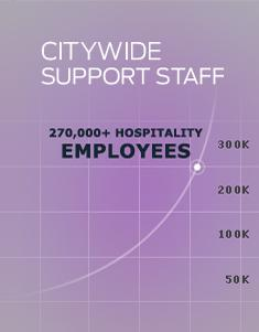 Citywide Support Staff