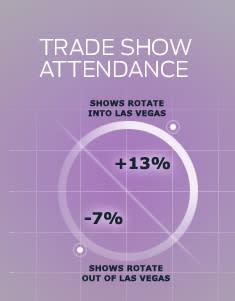 Trade Show Attendance